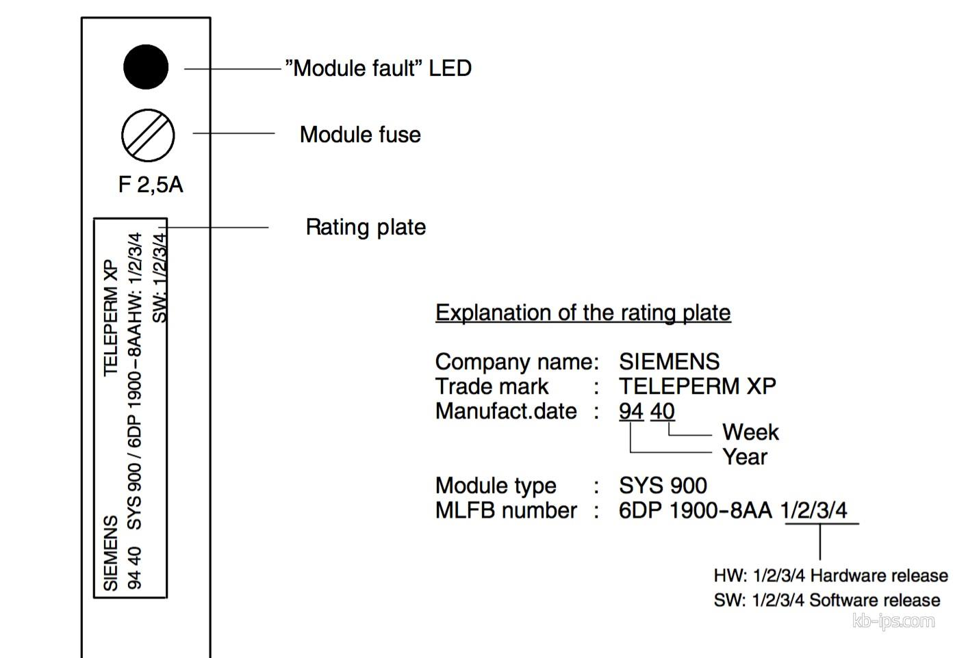 Teleperm Xp Manual Mopar C180 Fuse Box Array Deda Monitoring Module Sys 900 Kb Ips Rh